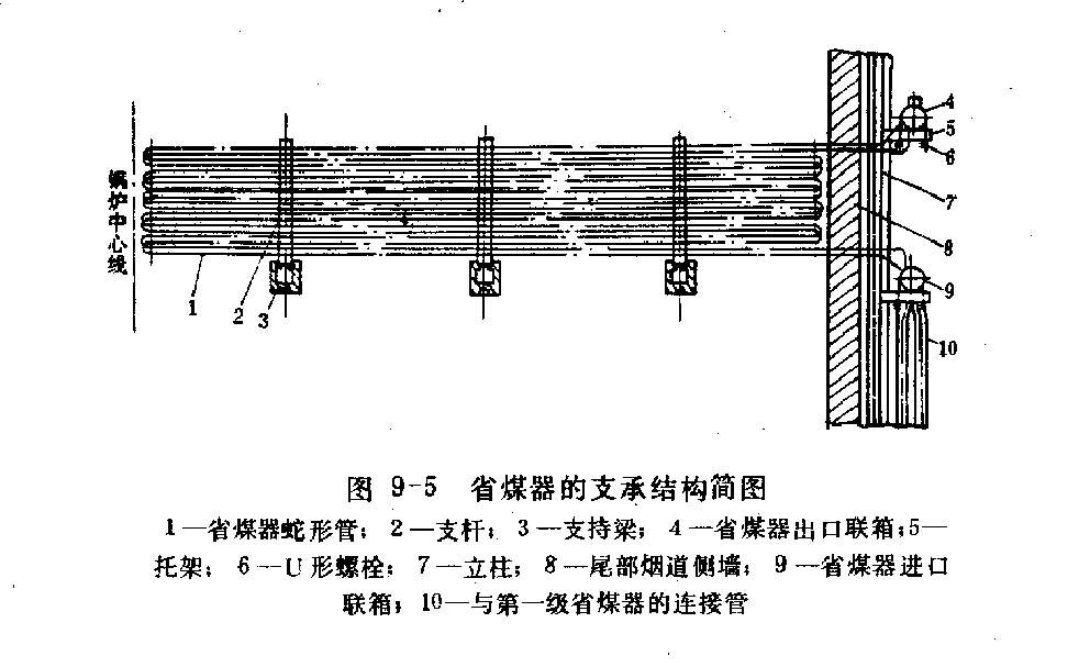汽包安装结构图